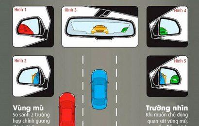 Cách khắc phục điểm mù trên xe ô tô