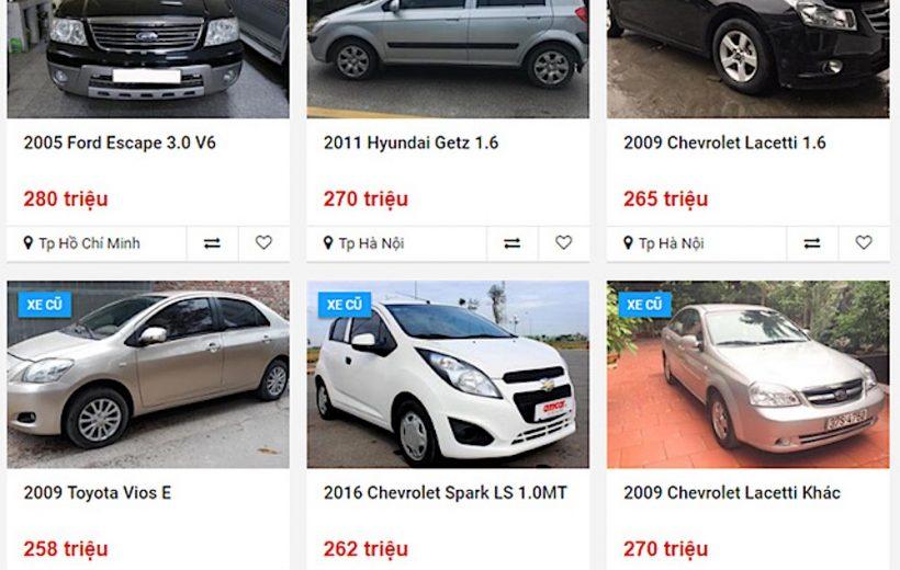 Thị trường xe cũ ngày càng ảm đạm