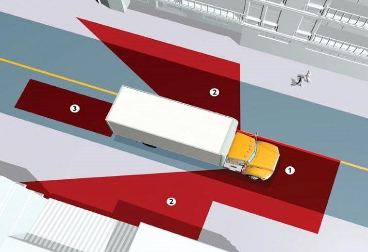 Ô tô cần tránh những điểm mù xe Container